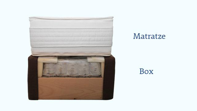 Matratze Box